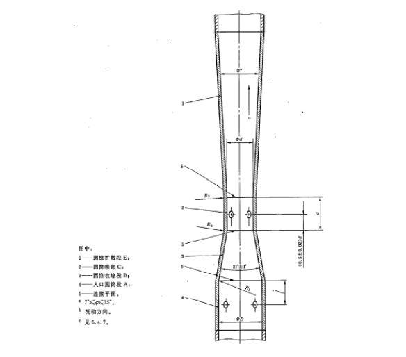 圆筒形喉部c,圆锥扩散段e组成,结构如下图所示:     文丘里管设计与图片